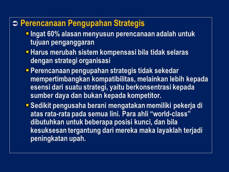 Perencanaan Pengupahan Strategis