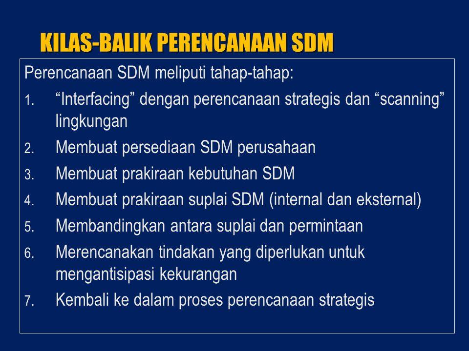KILAS-BALIK PERENCANAAN SDM