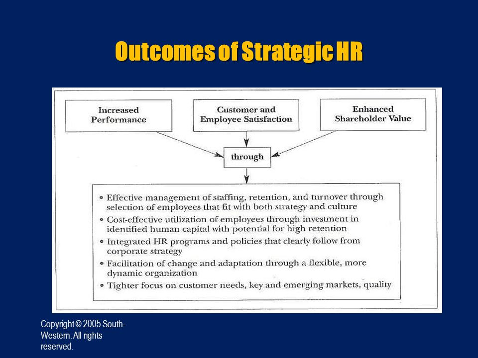 Outcomes of Strategic HR