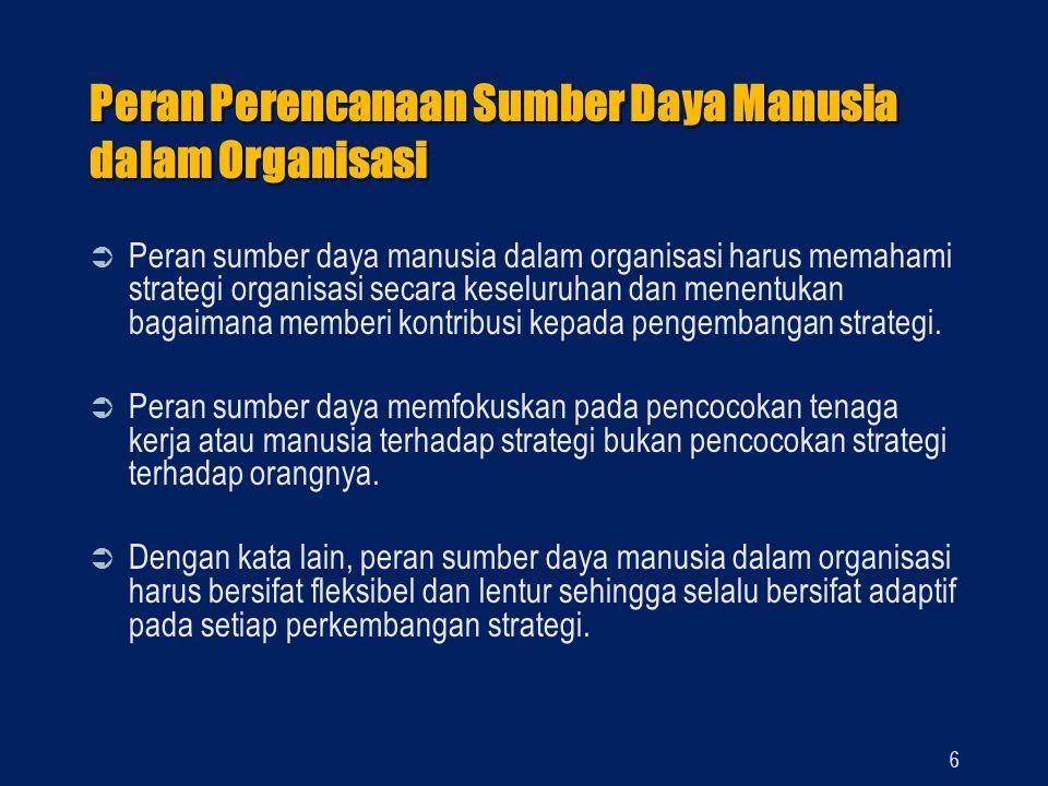 Peran Perencanaan Sumber Daya Manusia dalam Organisasi