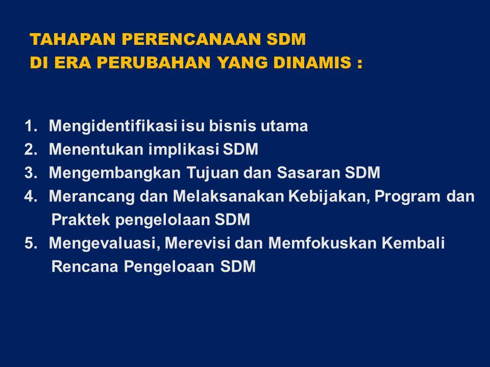TAHAPAN PERENCANAAN SDM