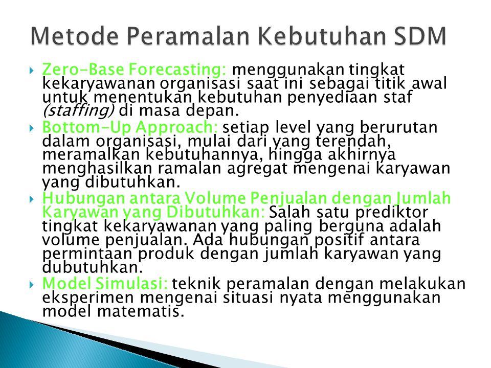 Metode Peramalan Kebutuhan SDM