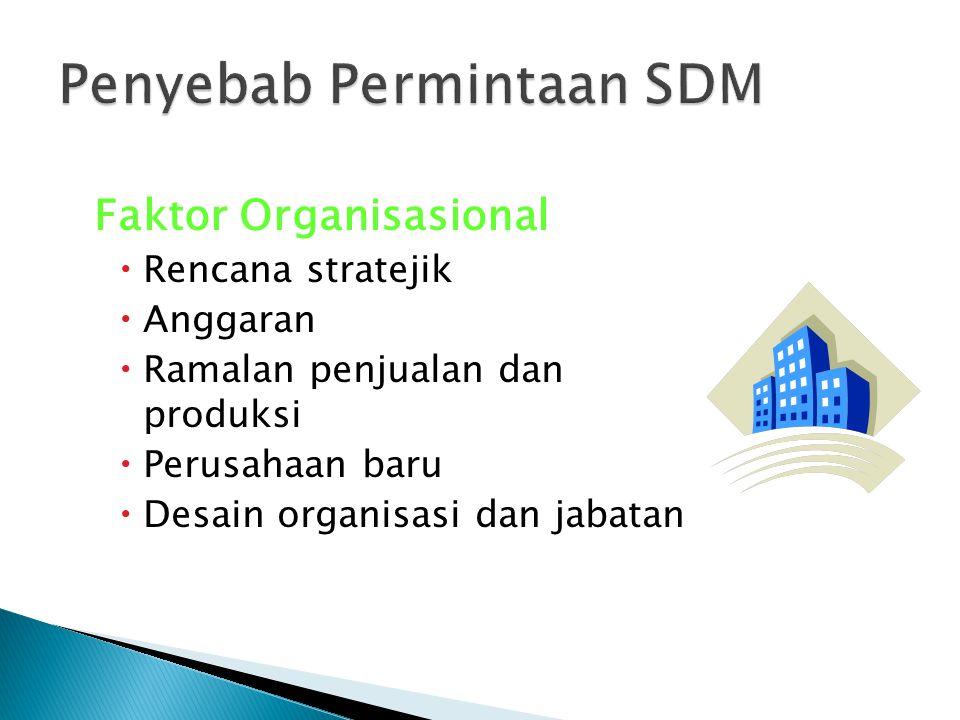 Penyebab Permintaan SDM