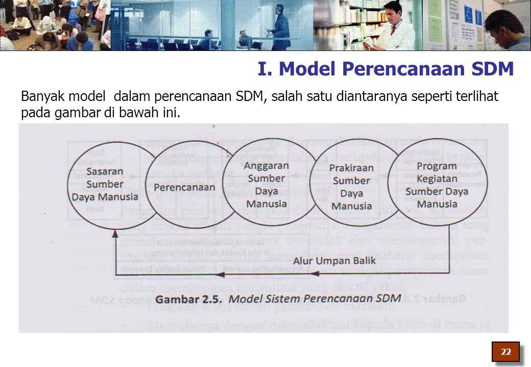 I. Model Perencanaan SDM