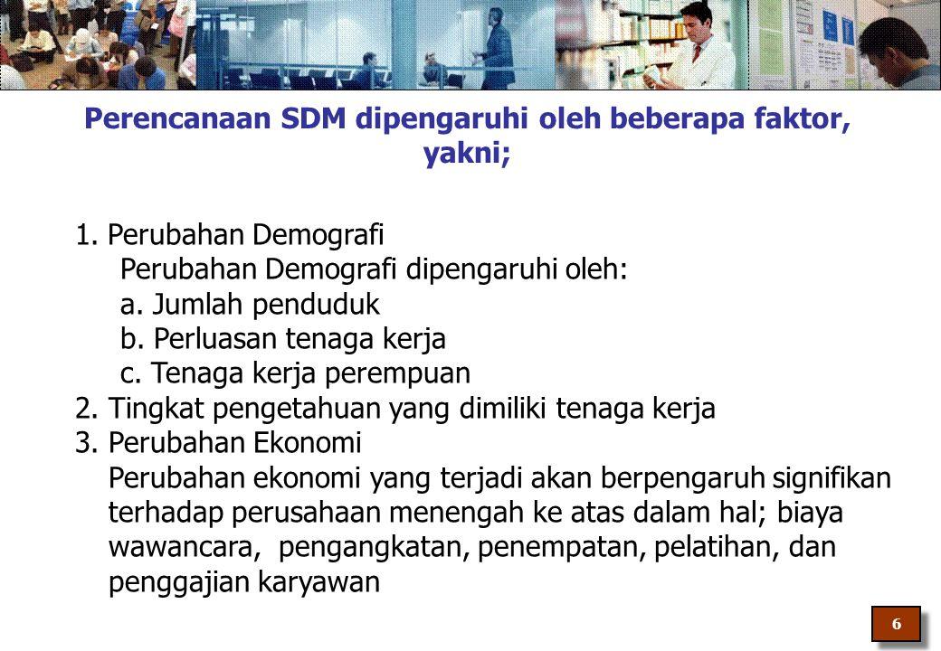 Perencanaan SDM dipengaruhi oleh beberapa faktor, yakni;