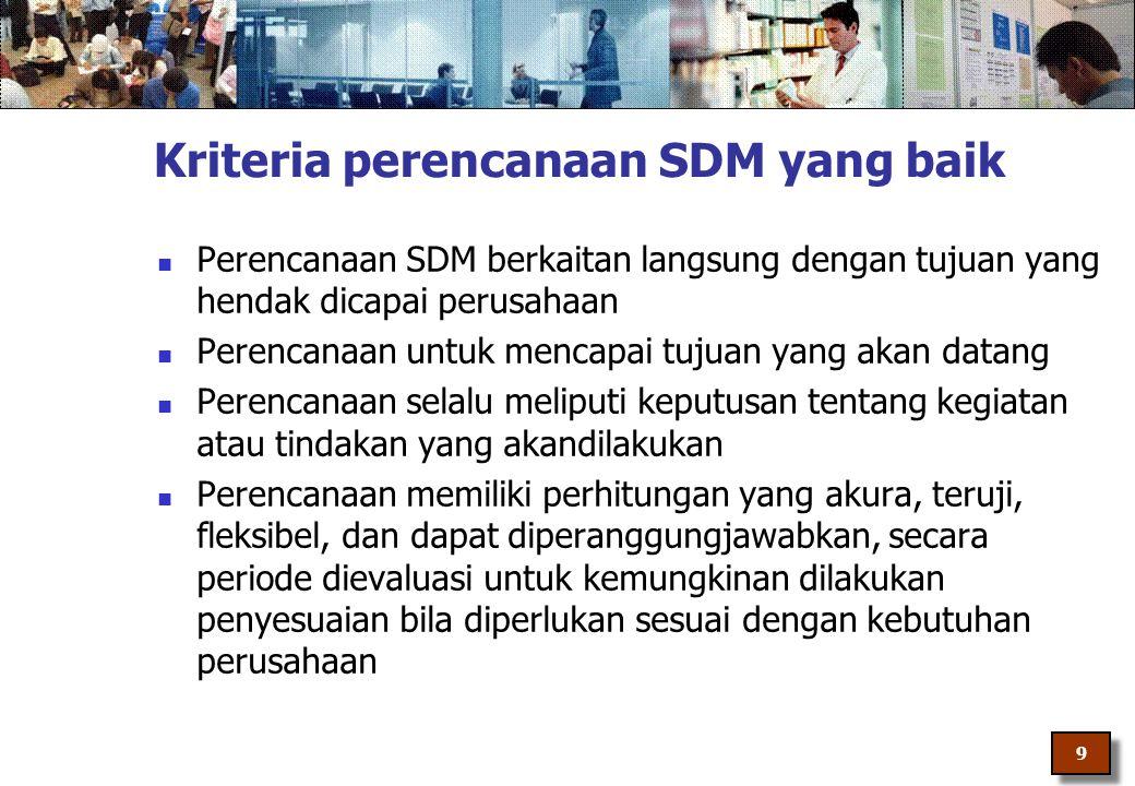 Kriteria perencanaan SDM yang baik