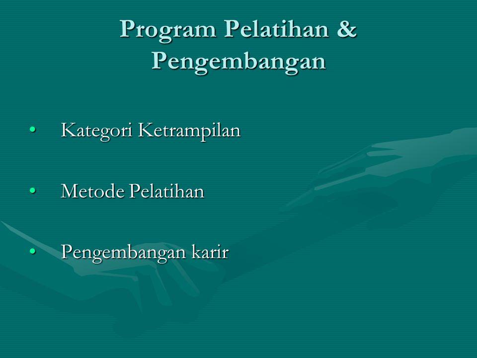 Program Pelatihan & Pengembangan