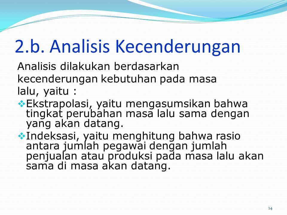 2.b. Analisis Kecenderungan