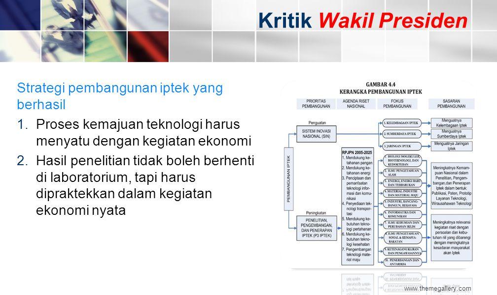 Kritik Wakil Presiden Strategi pembangunan iptek yang berhasil
