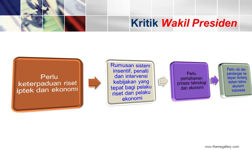 Kritik Wakil Presiden www.themegallery.com