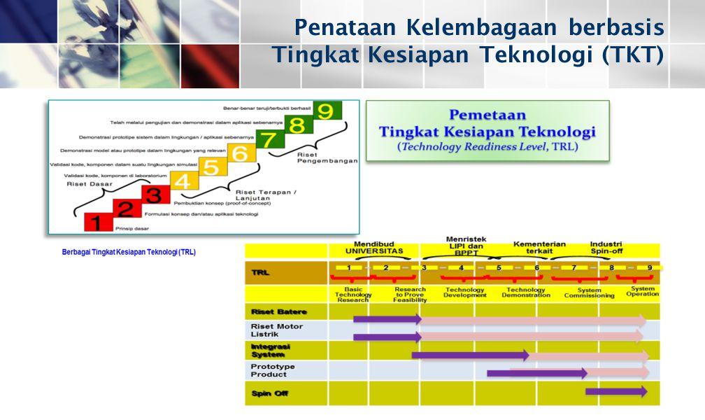 Penataan Kelembagaan berbasis Tingkat Kesiapan Teknologi (TKT)