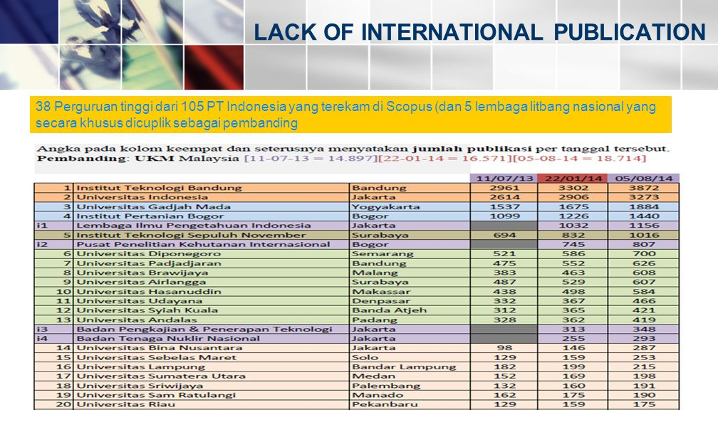 LACK OF INTERNATIONAL PUBLICATION