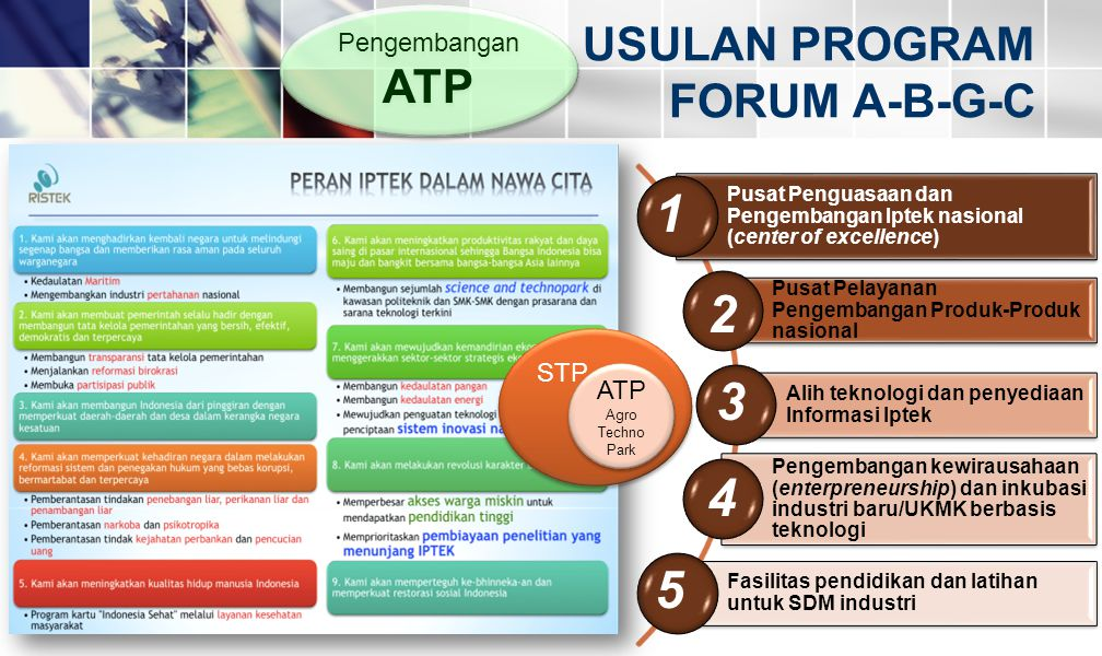 USULAN PROGRAM FORUM A-B-G-C