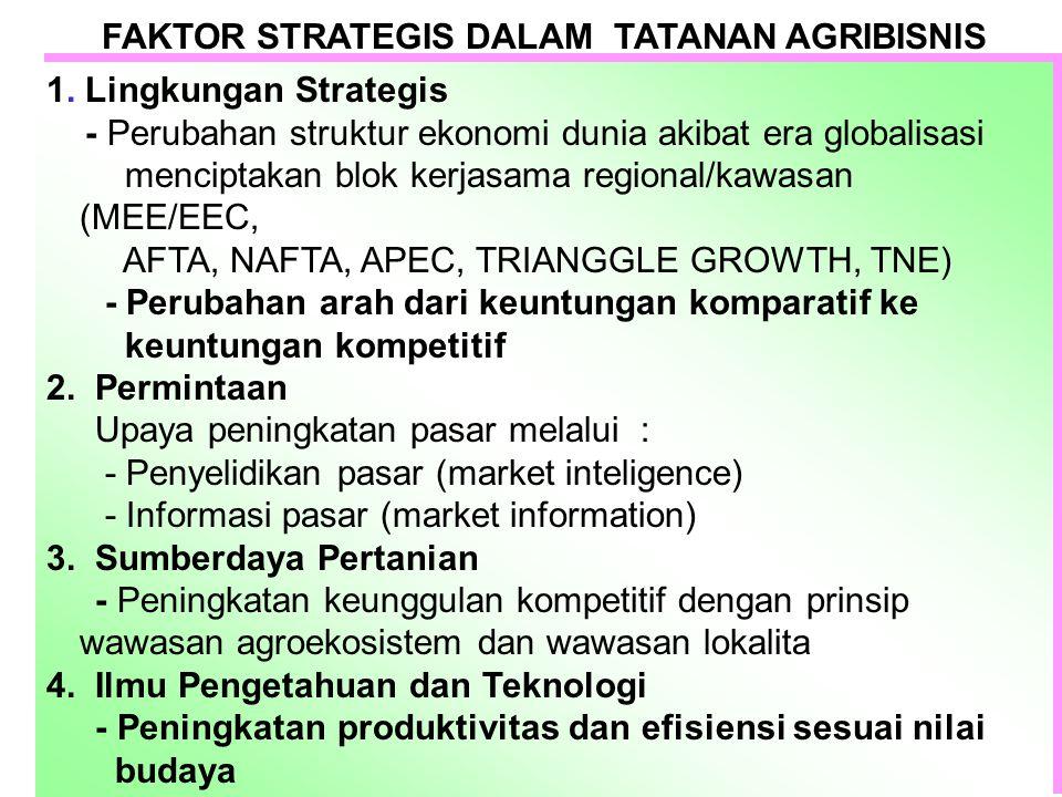 FAKTOR STRATEGIS DALAM TATANAN AGRIBISNIS