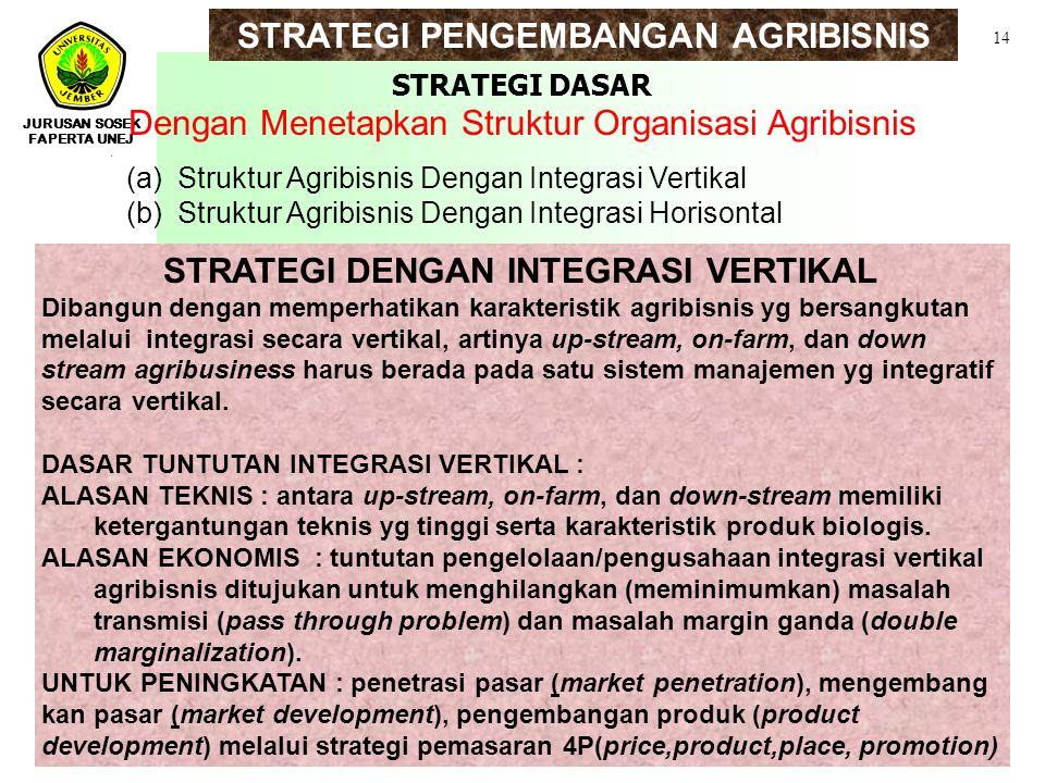 STRATEGI PENGEMBANGAN AGRIBISNIS STRATEGI DENGAN INTEGRASI VERTIKAL