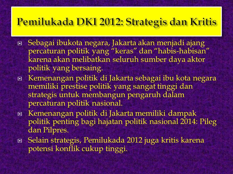 Pemilukada DKI 2012: Strategis dan Kritis