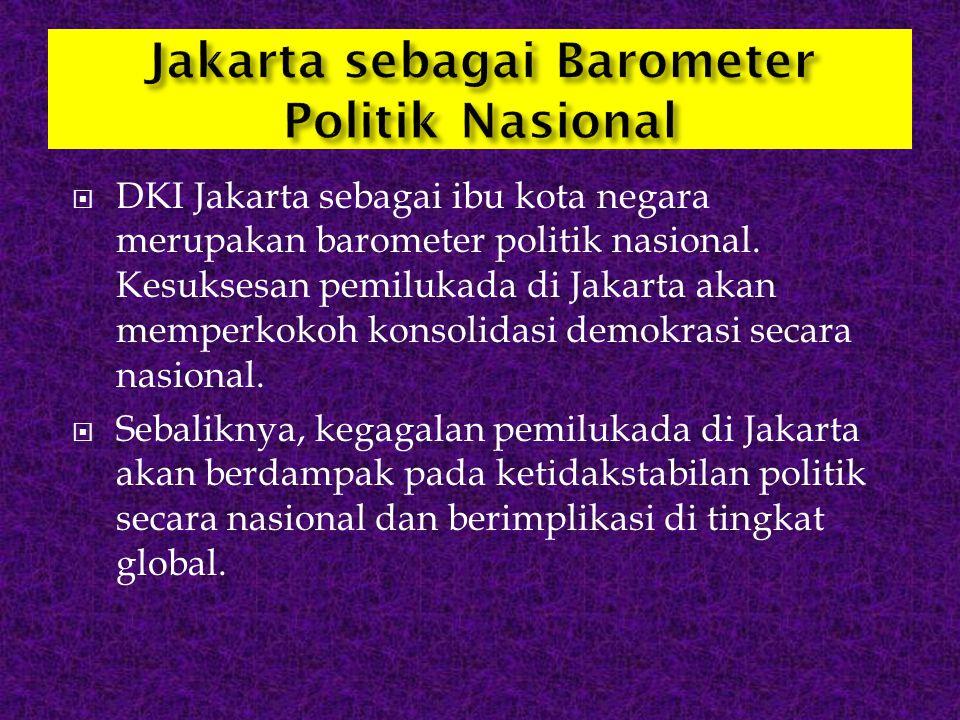Jakarta sebagai Barometer Politik Nasional