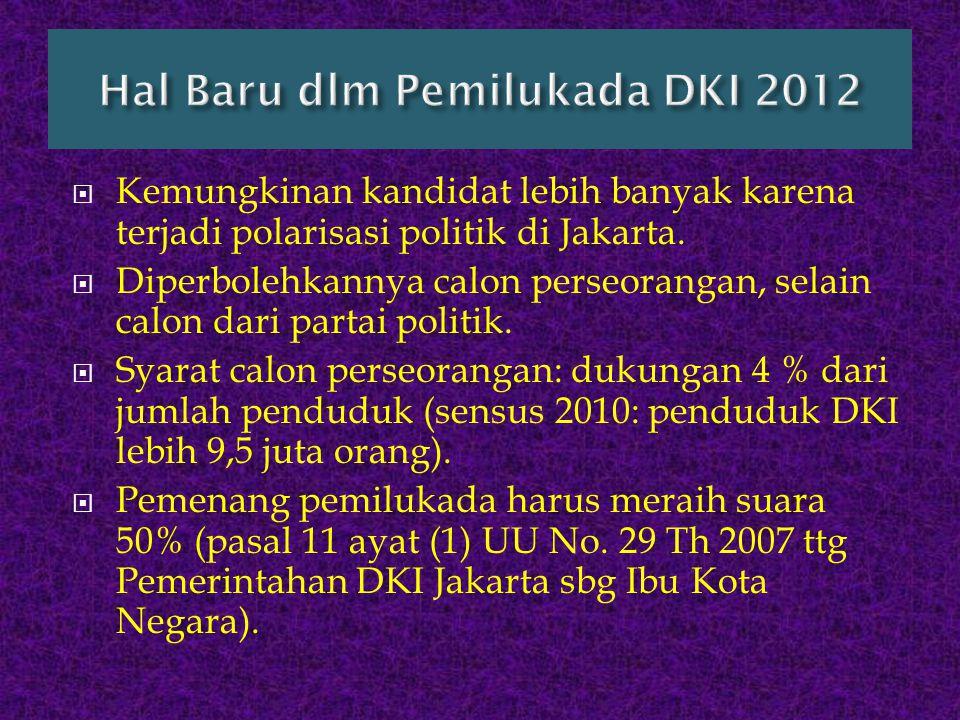 Hal Baru dlm Pemilukada DKI 2012
