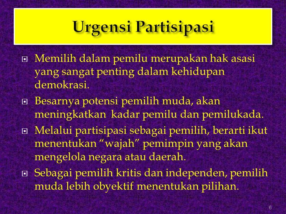 Urgensi Partisipasi Memilih dalam pemilu merupakan hak asasi yang sangat penting dalam kehidupan demokrasi.