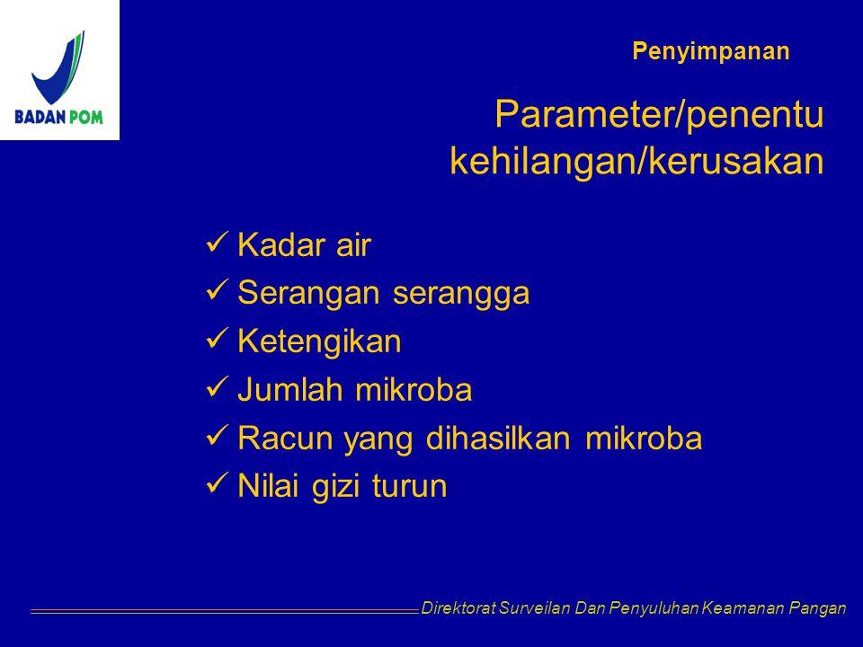 Parameter/penentu kehilangan/kerusakan
