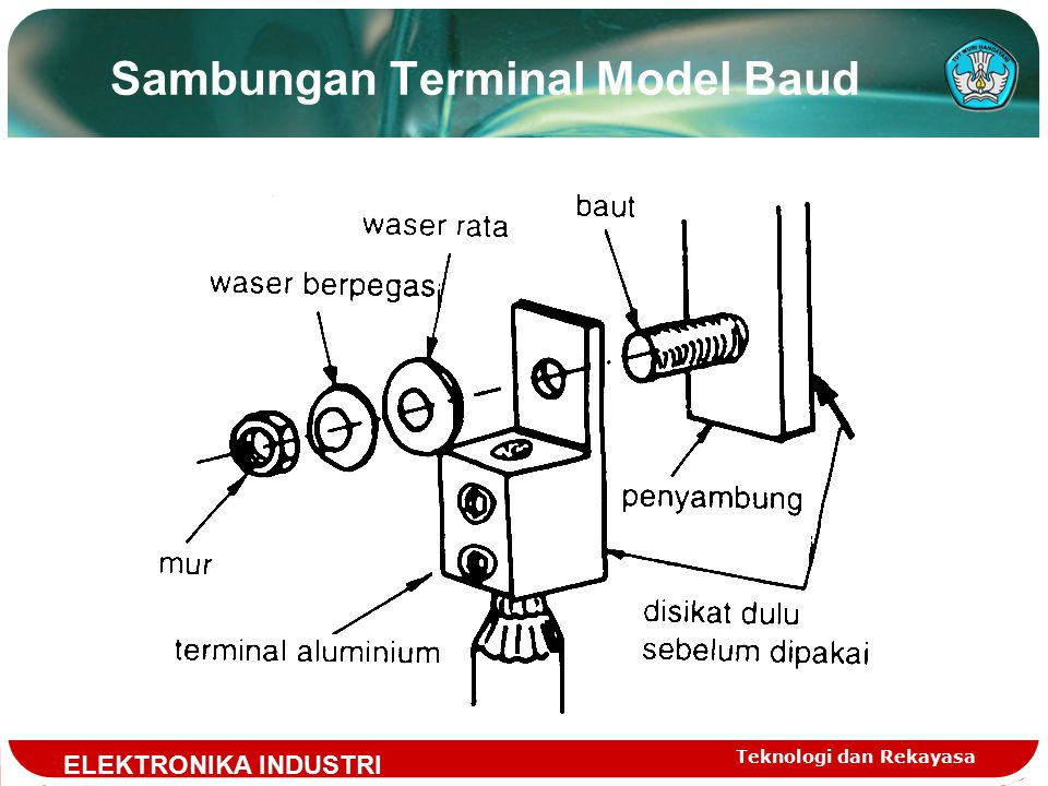 Sambungan Terminal Model Baud
