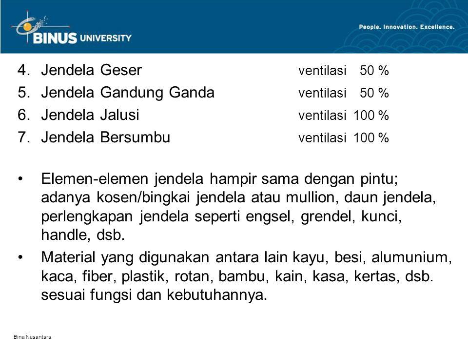 Jendela Geser ventilasi 50 % Jendela Gandung Ganda ventilasi 50 %