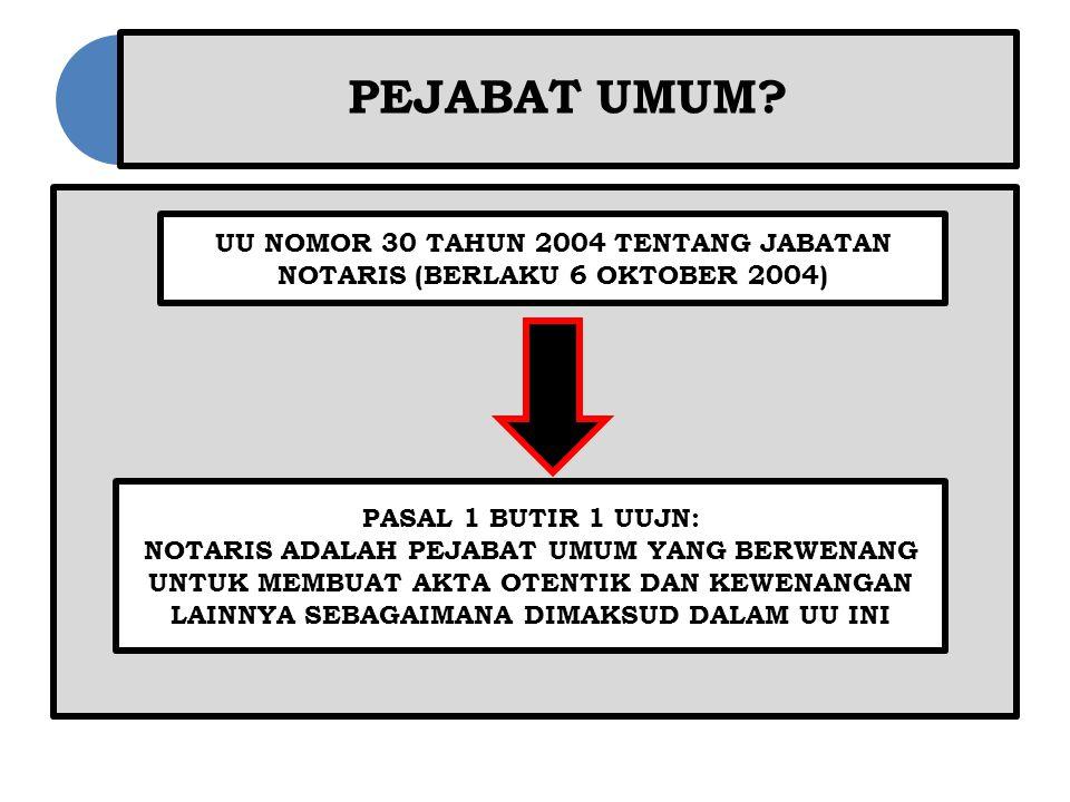 PEJABAT UMUM UU NOMOR 30 TAHUN 2004 TENTANG JABATAN NOTARIS (BERLAKU 6 OKTOBER 2004) PASAL 1 BUTIR 1 UUJN: