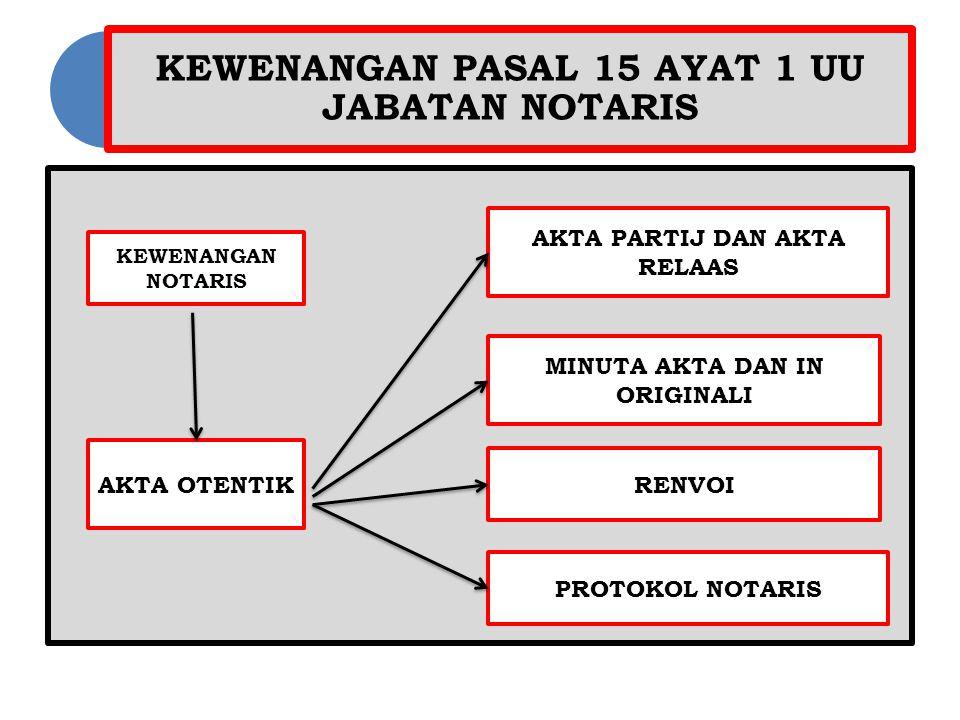 KEWENANGAN PASAL 15 AYAT 1 UU JABATAN NOTARIS