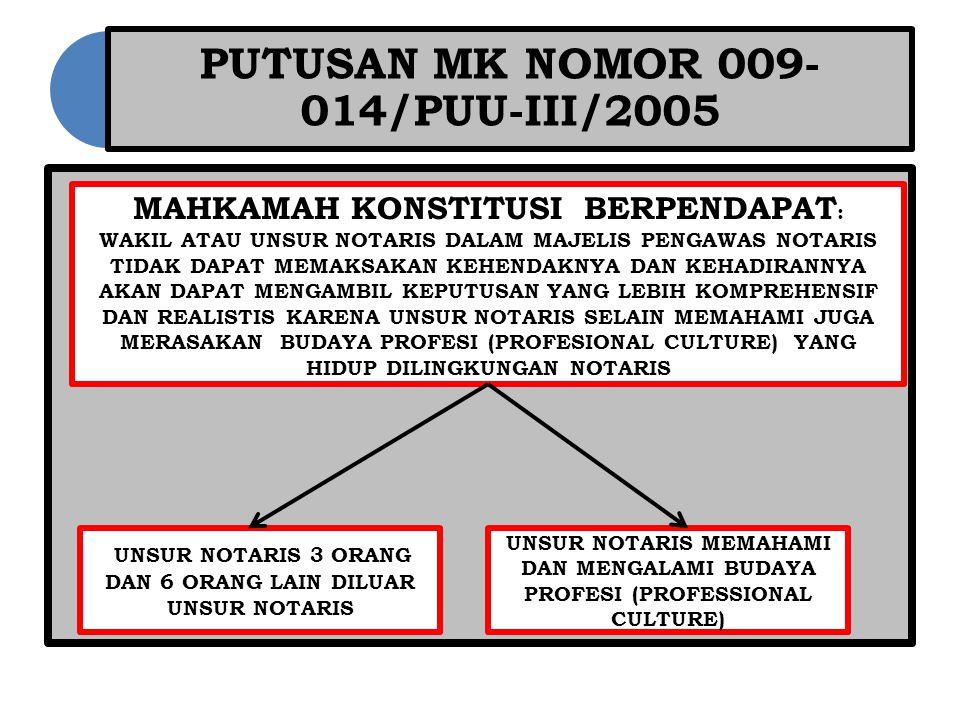 PUTUSAN MK NOMOR 009-014/PUU-III/2005