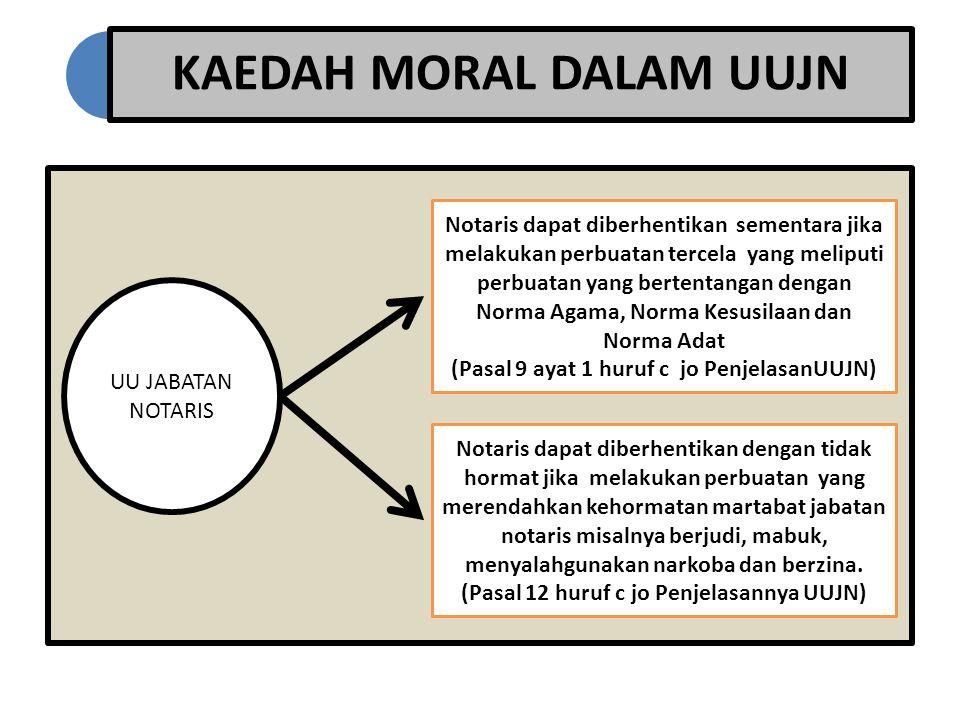 KAEDAH MORAL DALAM UUJN