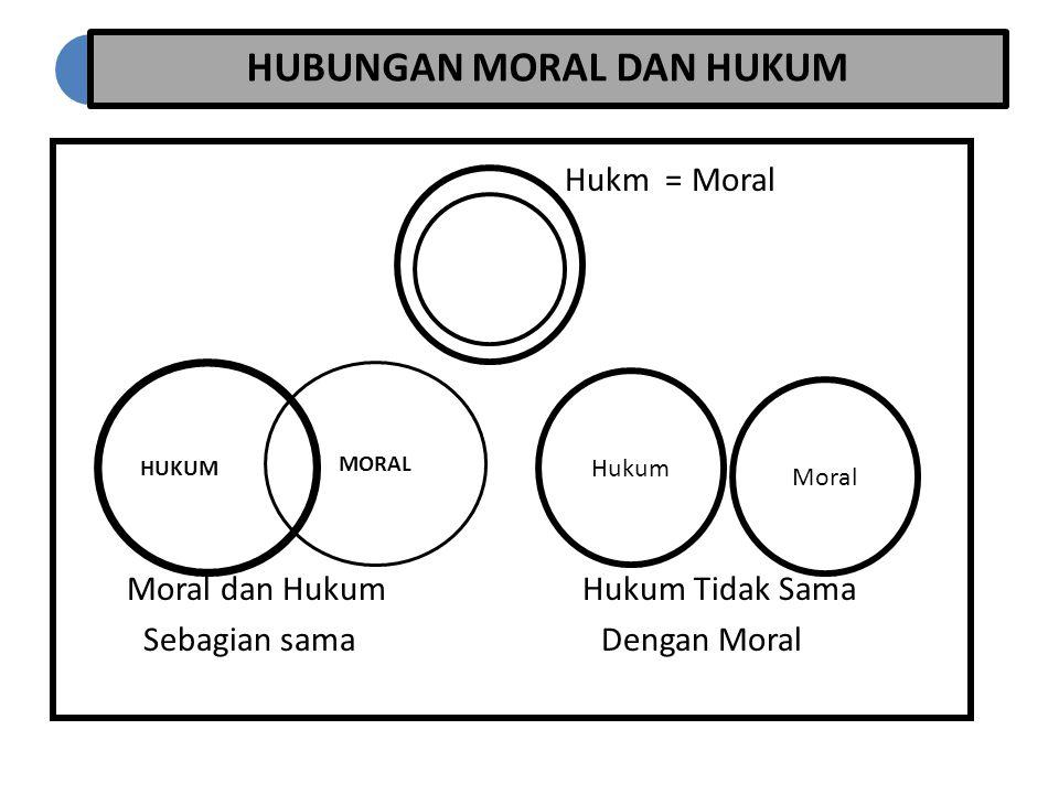 HUBUNGAN MORAL DAN HUKUM