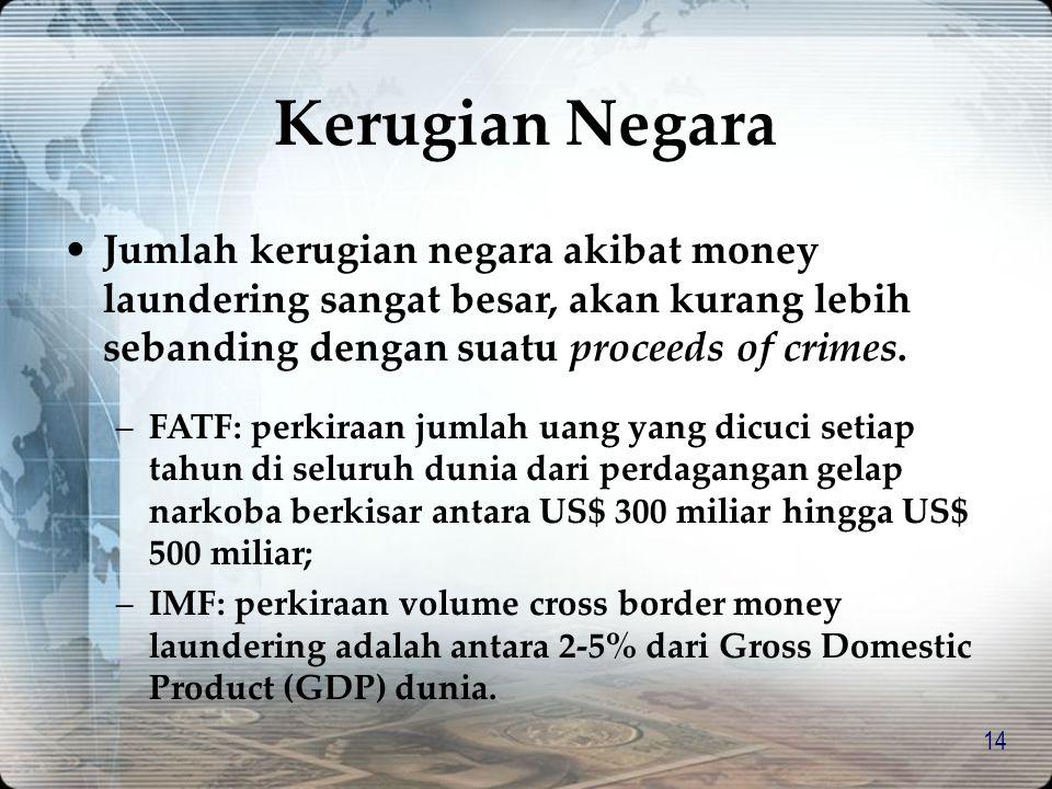 Kerugian Negara Jumlah kerugian negara akibat money laundering sangat besar, akan kurang lebih sebanding dengan suatu proceeds of crimes.