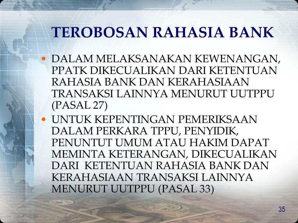 TEROBOSAN RAHASIA BANK