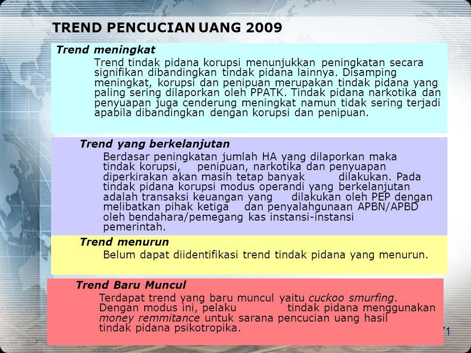 TREND PENCUCIAN UANG 2009 Trend meningkat