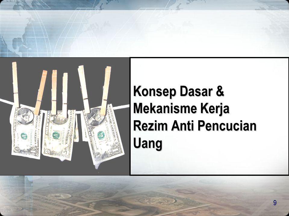 Konsep Dasar & Mekanisme Kerja Rezim Anti Pencucian Uang