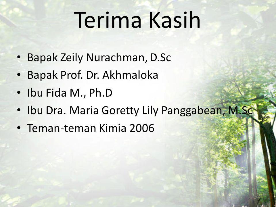Terima Kasih Bapak Zeily Nurachman, D.Sc Bapak Prof. Dr. Akhmaloka