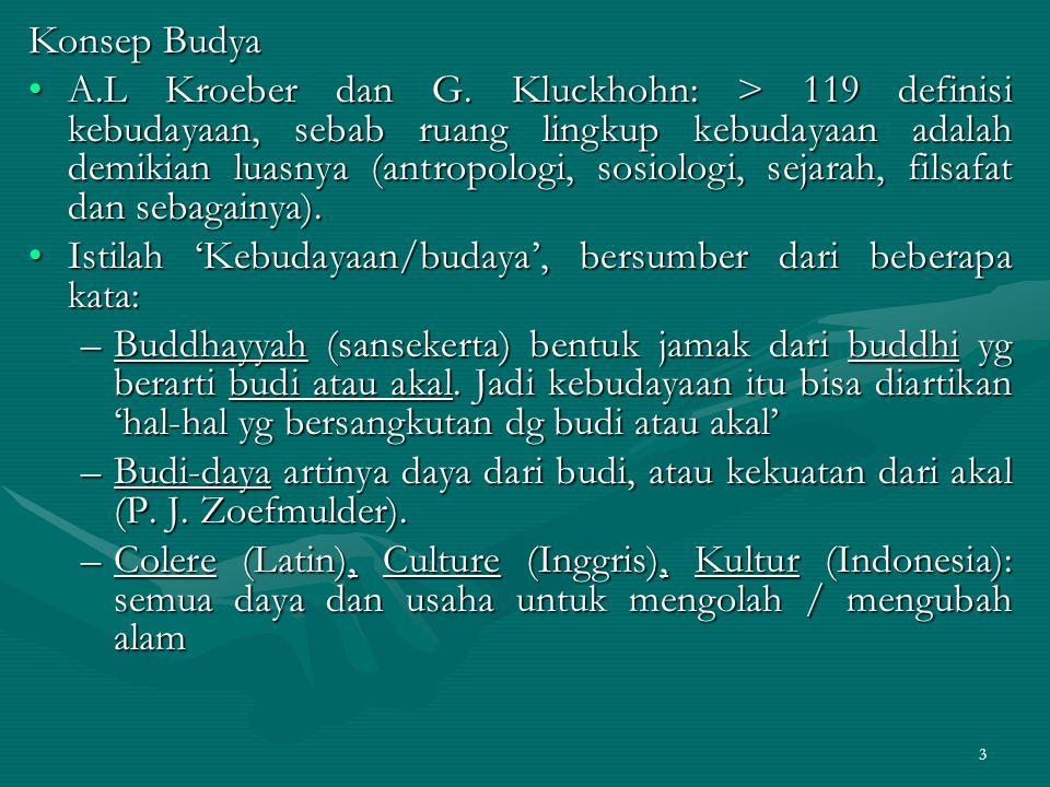 Konsep Budya