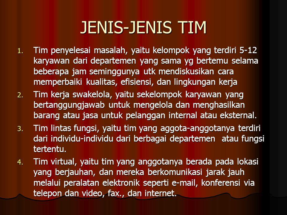 JENIS-JENIS TIM