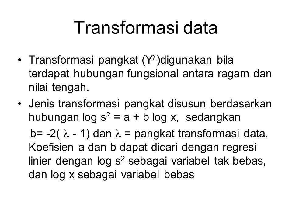 Transformasi data Transformasi pangkat (Y)digunakan bila terdapat hubungan fungsional antara ragam dan nilai tengah.