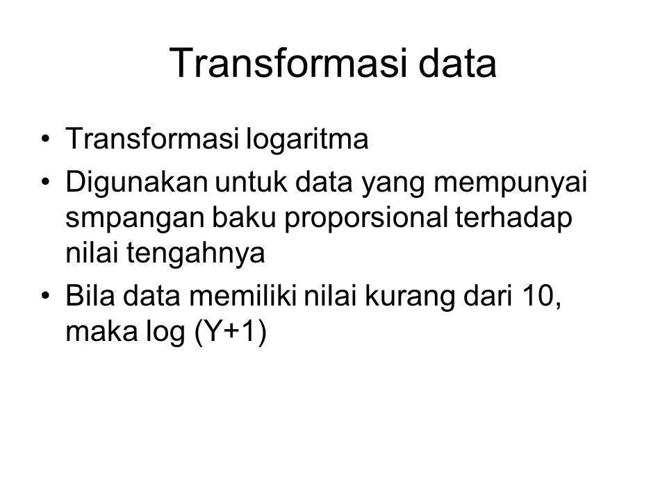 Transformasi data Transformasi logaritma