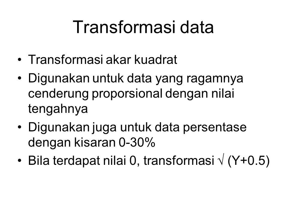Transformasi data Transformasi akar kuadrat