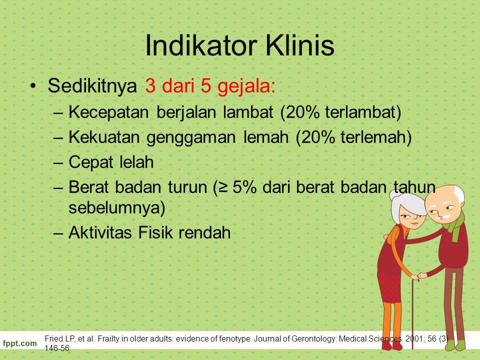 Indikator Klinis Sedikitnya 3 dari 5 gejala: