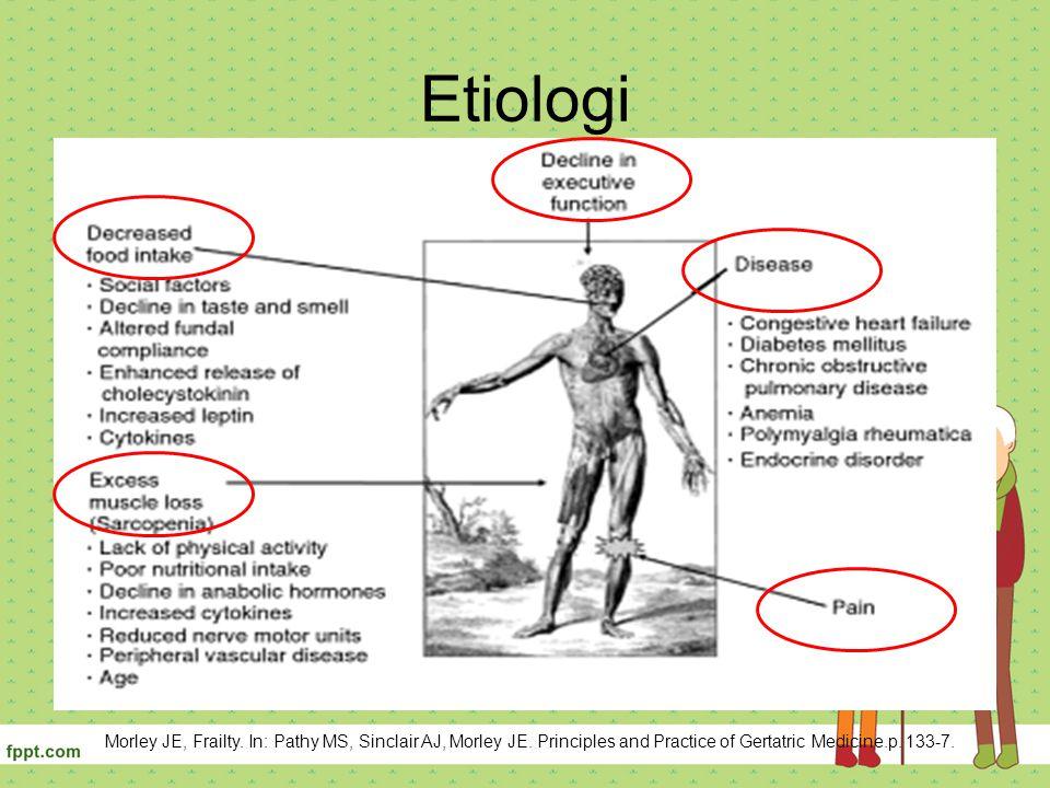 Etiologi Morley JE, Frailty. In: Pathy MS, Sinclair AJ, Morley JE.