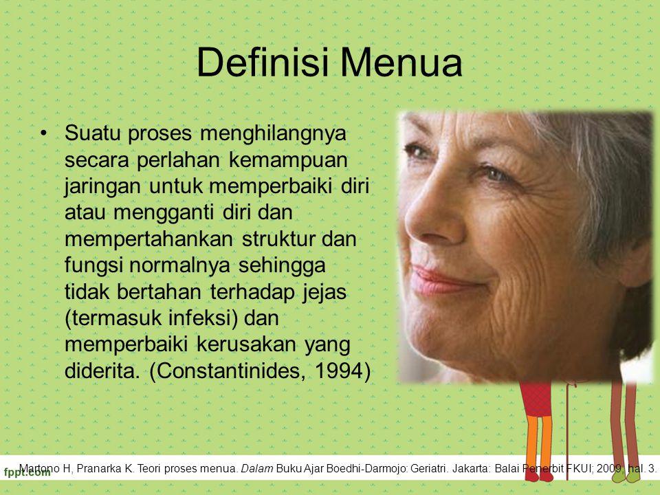 Definisi Menua