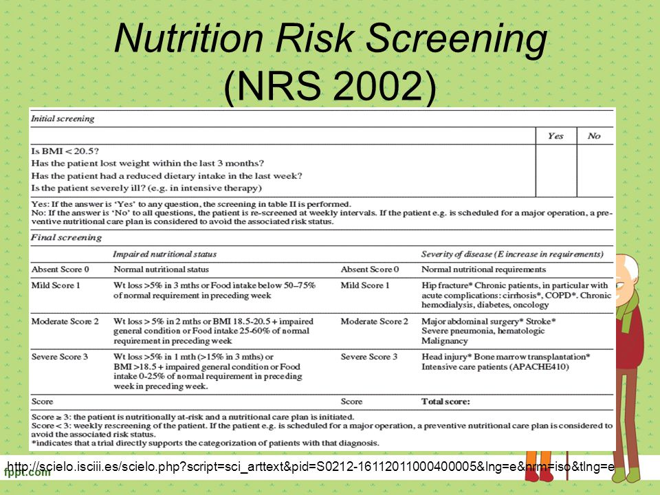 Nutrition Risk Screening (NRS 2002)
