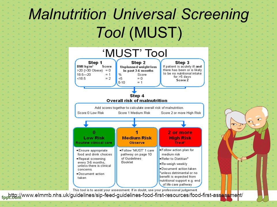 Malnutrition Universal Screening Tool (MUST)