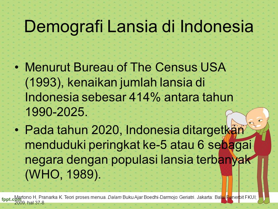 Demografi Lansia di Indonesia