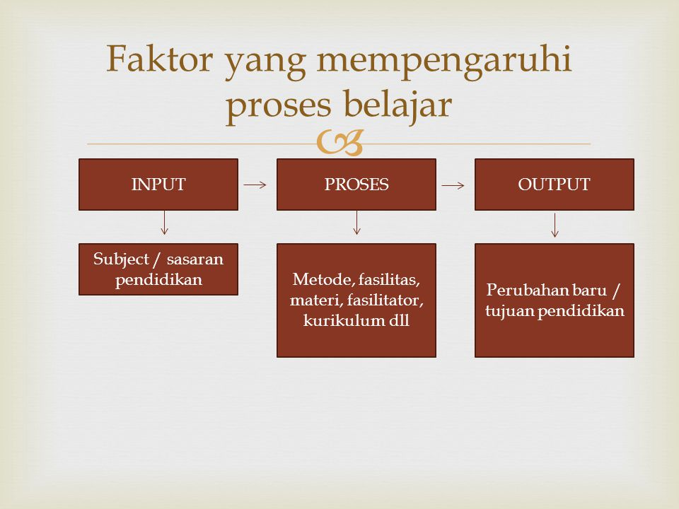 Faktor yang mempengaruhi proses belajar