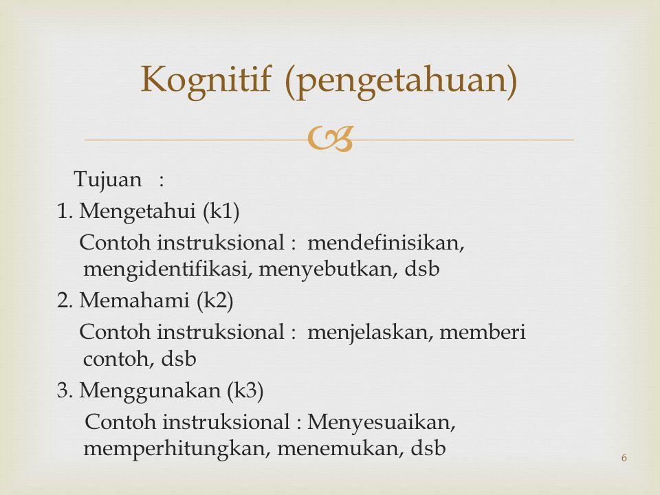 Kognitif (pengetahuan)