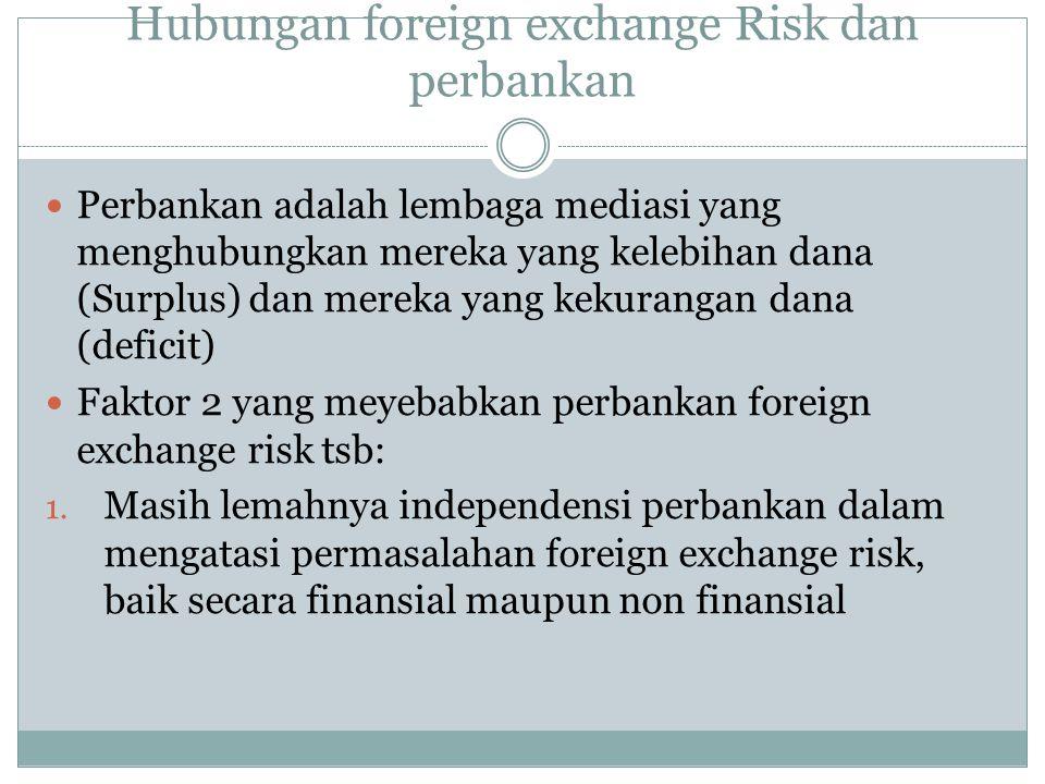 Hubungan foreign exchange Risk dan perbankan
